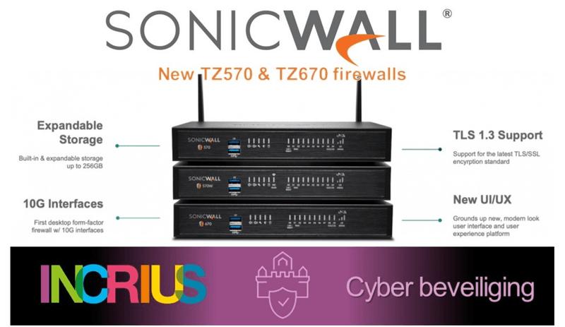 sonicwall TZ570 en TZ670